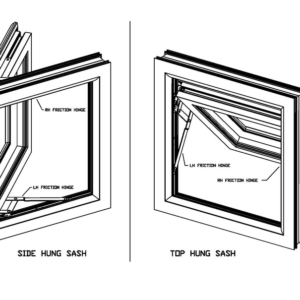 windows hinges types